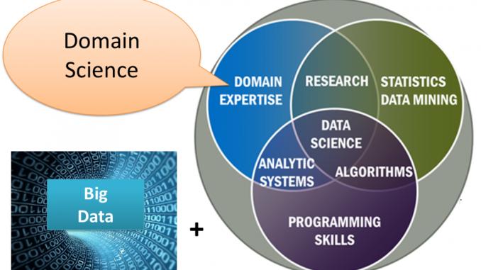 Quelle société de conseil Desi offre la meilleure formation en data science ?